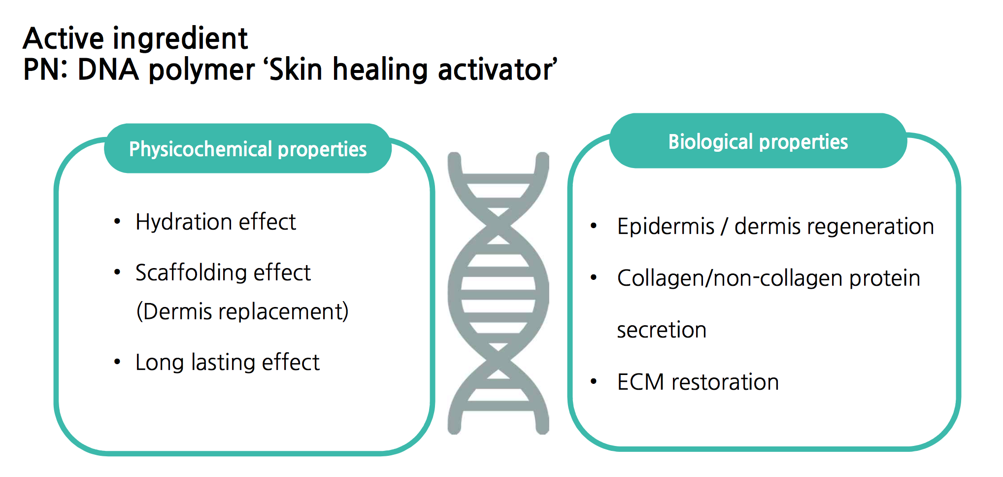 Rejuran biological effects Dr Siew